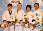 Jessica Klimkait (CAN), Mariam Janashvili (GEO), Layana Colman (BRA), Chishima Maeda (JPN) - Cadet World Championships Miami (2013, USA) - © IJF Media Team, International Judo Federation